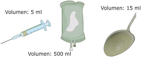 Grafik af kanyle, infusionspose og måleske