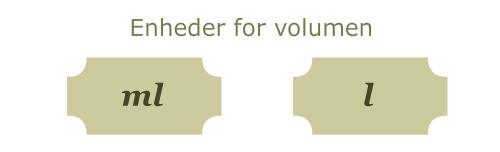 Grafik af enheder for volumen