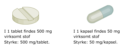 Grafik af en tablet og en kapsel