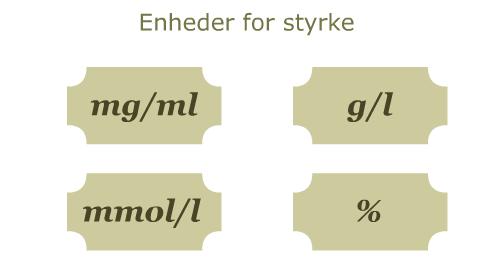 Grafik af enheder for styrke