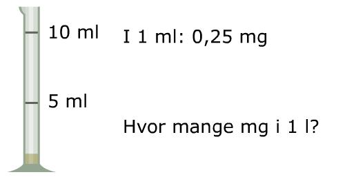 Hvor mange mg i 1 l?