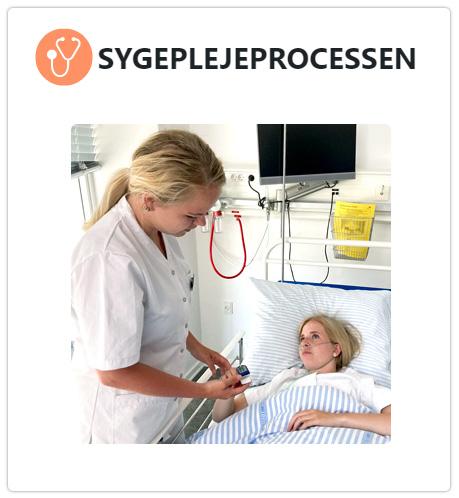 """Klik for at komme til materialet om """"Sygeplejeprocessen"""""""